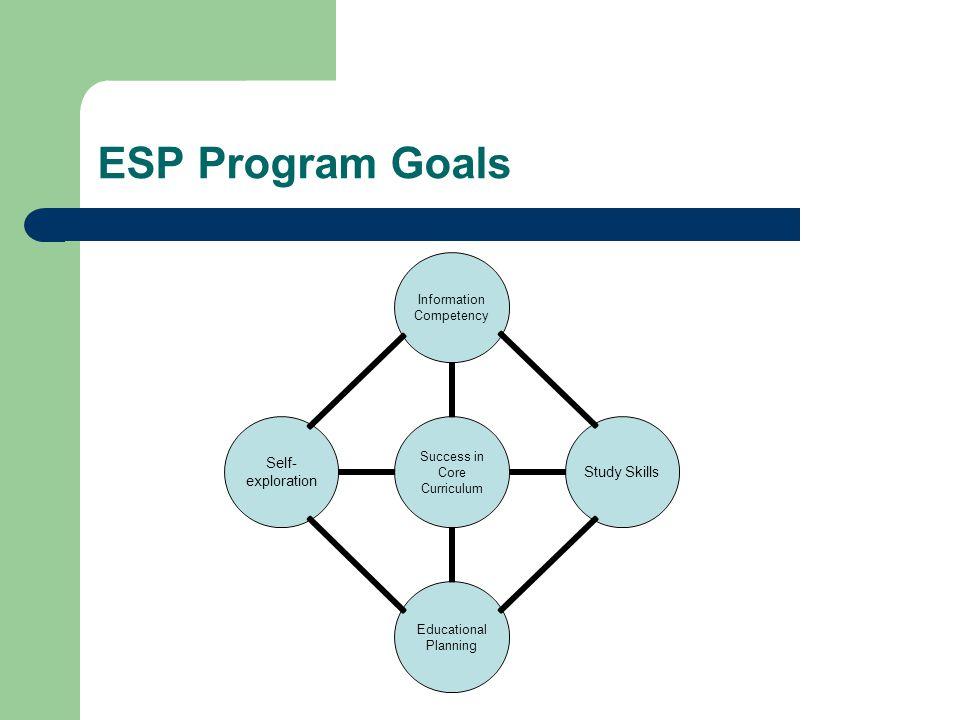 ESP Program Goals