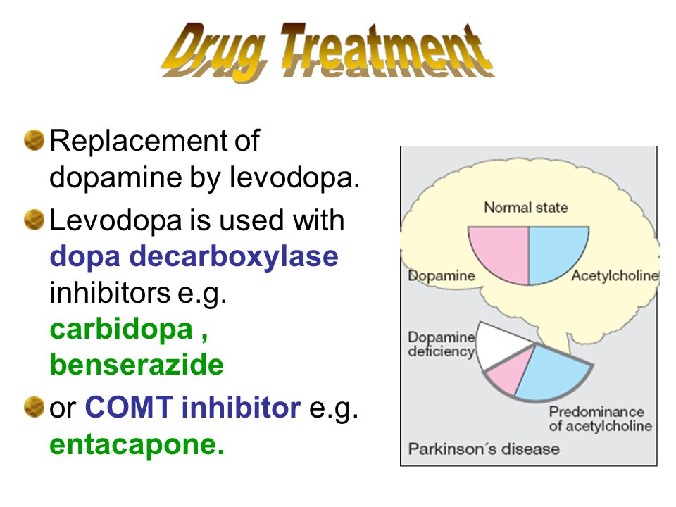 Replacement of dopamine by levodopa. Levodopa is used with dopa decarboxylase inhibitors e.g. carbidopa, benserazide or COMT inhibitor e.g. entacapone