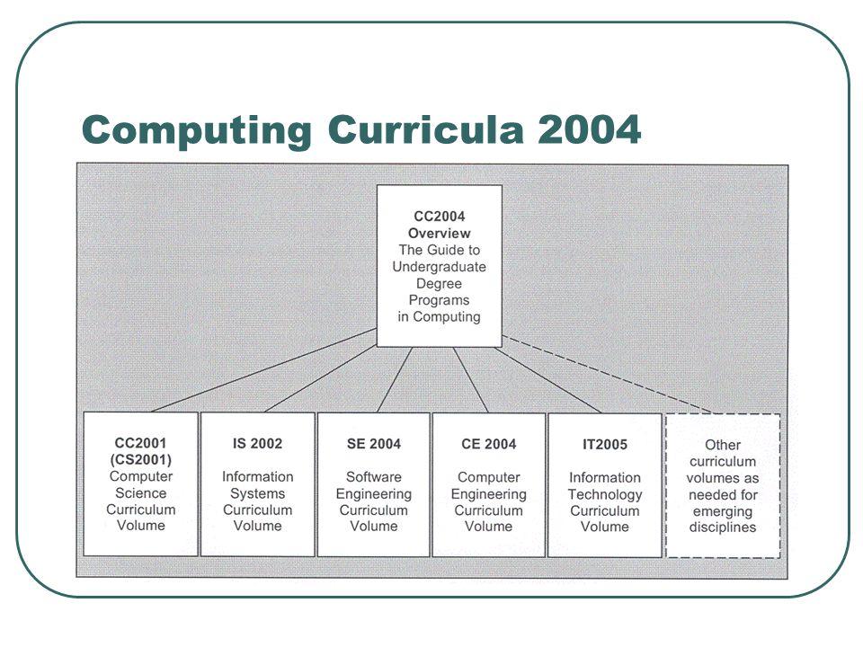 Computing Curricula 2004