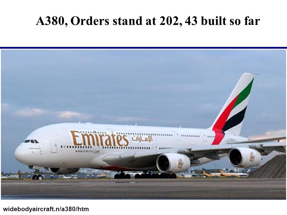 A380, Orders stand at 202, 43 built so far widebodyaircraft.n/a380/htm