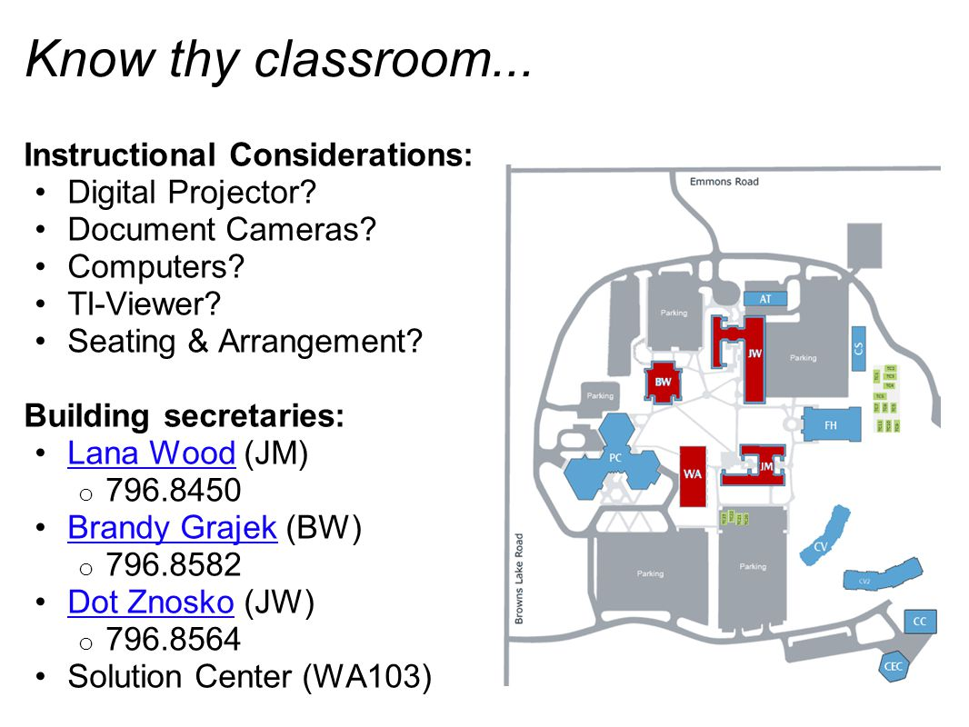Know thy classroom... Instructional Considerations: Digital Projector.