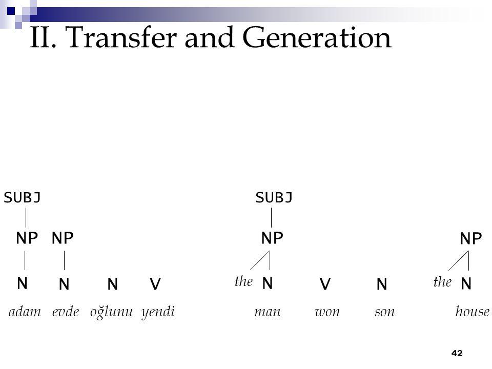 42 II. Transfer and Generation adam evde oğlunu yendi N NV NP SUBJ N NP SUBJ man won son house N NP the VN N NP the