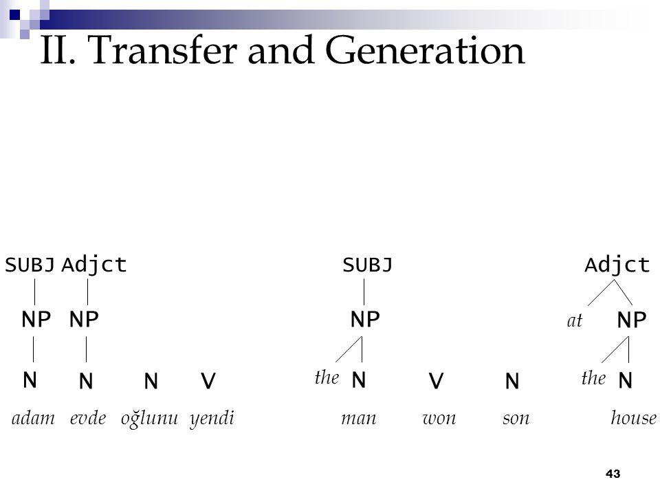 43 II. Transfer and Generation adam evde oğlunu yendi N NV NP SUBJAdjct N NP SUBJ Adjct man won son house N NP the VN at N NP the