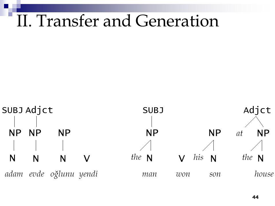 44 II. Transfer and Generation adam evde oğlunu yendi N NV NP SUBJAdjct N NP SUBJ Adjct man won son house N NP the VN NP his at N NP the