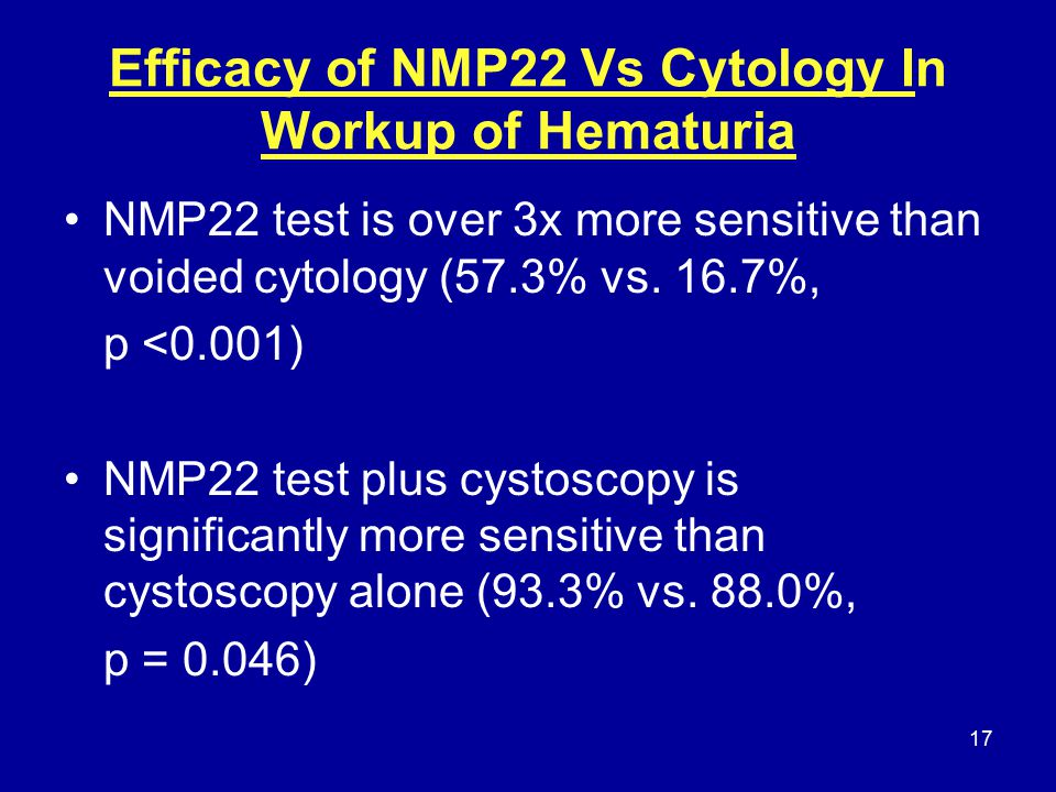 17 Efficacy of NMP22 Vs Cytology In Workup of Hematuria NMP22 test is over 3x more sensitive than voided cytology (57.3% vs.