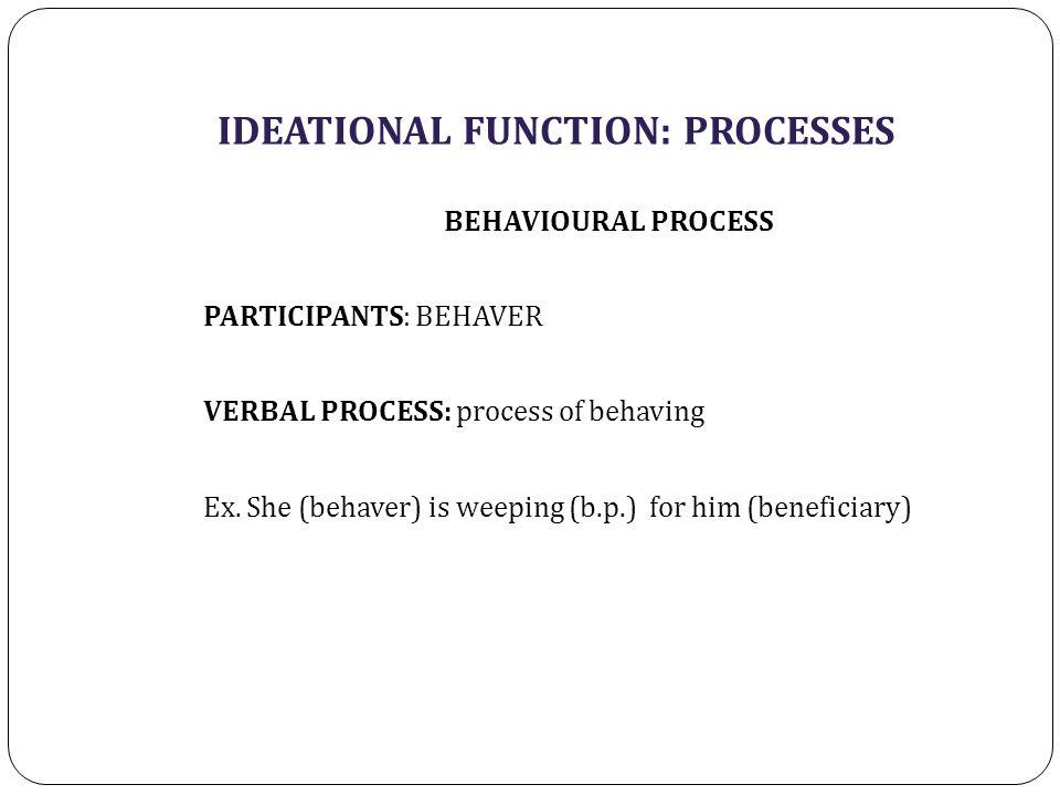 IDEATIONAL FUNCTION: PROCESSES BEHAVIOURAL PROCESS PARTICIPANTS: BEHAVER VERBAL PROCESS: process of behaving Ex.
