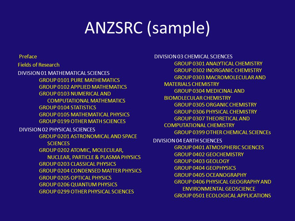 ANZSRC (sample) Preface Fields of Research DIVISION 01 MATHEMATICAL SCIENCES GROUP 0101 PURE MATHEMATICS GROUP 0102 APPLIED MATHEMATICS GROUP 0103 NUMERICAL AND COMPUTATIONAL MATHEMATICS GROUP 0104 STATISTICS GROUP 0105 MATHEMATICAL PHYSICS GROUP 0199 OTHER MATH SCIENCES DIVISION 02 PHYSICAL SCIENCES GROUP 0201 ASTRONOMICAL AND SPACE SCIENCES GROUP 0202 ATOMIC, MOLECULAR, NUCLEAR, PARTICLE & PLASMA PHYSICS GROUP 0203 CLASSICAL PHYSICS GROUP 0204 CONDENSED MATTER PHYSICS GROUP 0205 OPTICAL PHYSICS GROUP 0206 QUANTUM PHYSICS GROUP 0299 OTHER PHYSICAL SCIENCES DIVISION 03 CHEMICAL SCIENCES GROUP 0301 ANALYTICAL CHEMISTRY GROUP 0302 INORGANIC CHEMISTRY GROUP 0303 MACROMOLECULAR AND MATERIALS CHEMISTRY GROUP 0304 MEDICINAL AND BIOMOLECULAR CHEMISTRY GROUP 0305 ORGANIC CHEMISTRY GROUP 0306 PHYSICAL CHEMISTRY GROUP 0307 THEORETICAL AND COMPUTATIONAL CHEMISTRY GROUP 0399 OTHER CHEMICAL SCIENCEs DIVISION 04 EARTH SCIENCES GROUP 0401 ATMOSPHERIC SCIENCES GROUP 0402 GEOCHEMISTRY GROUP 0403 GEOLOGY GROUP 0404 GEOPHYSICS GROUP 0405 OCEANOGRAPHY GROUP 0406 PHYSICAL GEOGRAPHY AND ENVIRONMENTAL GEOSCIENCE GROUP 0501 ECOLOGICAL APPLICATIONS