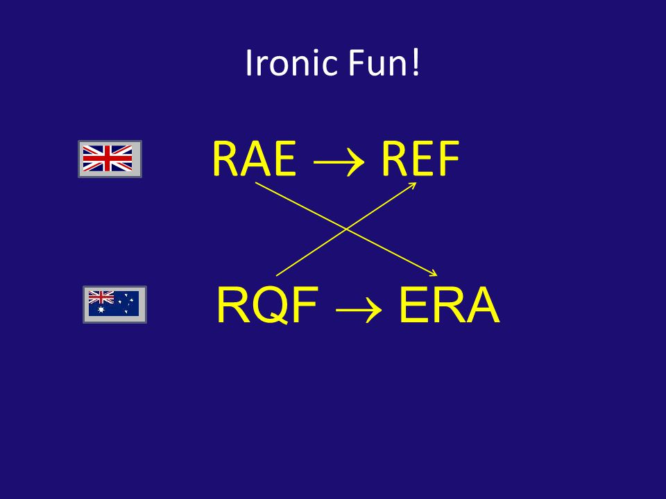 Ironic Fun! RAE  REF RQF  ERA