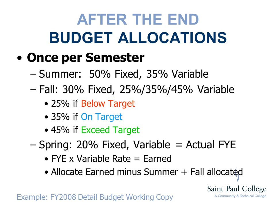 AFTER THE END BUDGET ALLOCATIONS Once per Semester –Summer: 50% Fixed, 35% Variable –Fall: 30% Fixed, 25%/35%/45% Variable 25% if Below Target 35% if