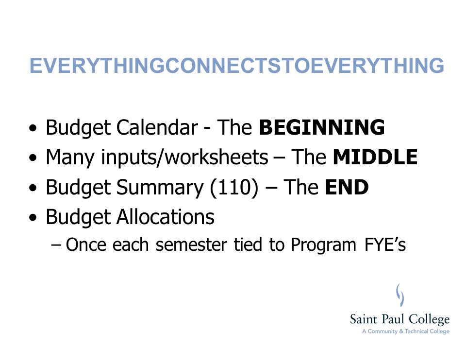 EVERYTHINGCONNECTSTOEVERYTHING Budget Calendar - The BEGINNING Many inputs/worksheets – The MIDDLE Budget Summary (110) – The END Budget Allocations –Once each semester tied to Program FYE's
