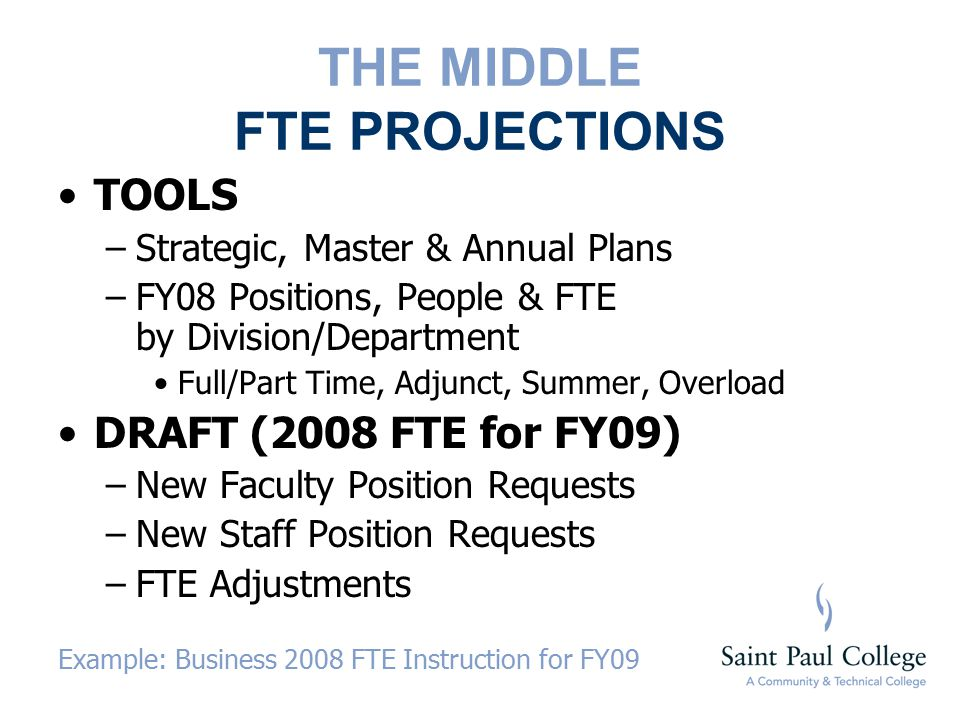 THE MIDDLE FTE PROJECTIONS TOOLS –Strategic, Master & Annual Plans –FY08 Positions, People & FTE by Division/Department Full/Part Time, Adjunct, Summer, Overload DRAFT (2008 FTE for FY09) –New Faculty Position Requests –New Staff Position Requests –FTE Adjustments Example: Business 2008 FTE Instruction for FY09