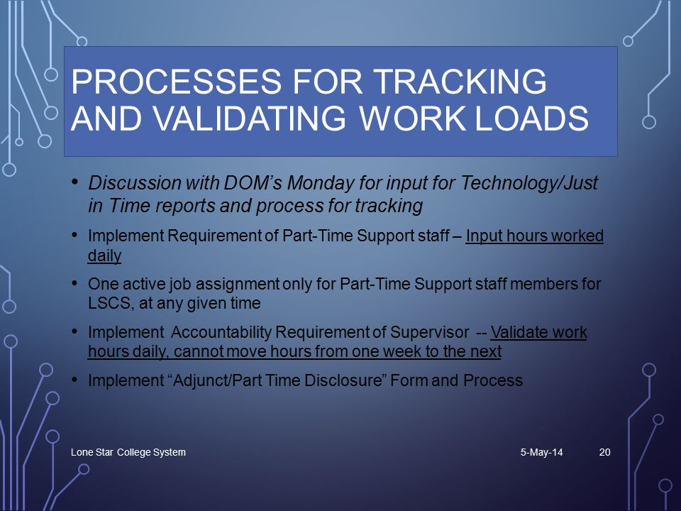 PROCESSES FOR TRACKING AND VALIDATING WORK LOADS Discussion with DOM's Monday for input for Technology/Just in Time reports and process for tracking Implement Requirement of Part-Time Support staff – Input hours worked daily One active job assignment only for Part-Time Support staff members for LSCS, at any given time Implement Accountability Requirement of Supervisor -- Validate work hours daily, cannot move hours from one week to the next Implement Adjunct/Part Time Disclosure Form and Process 5-May-14Lone Star College System20