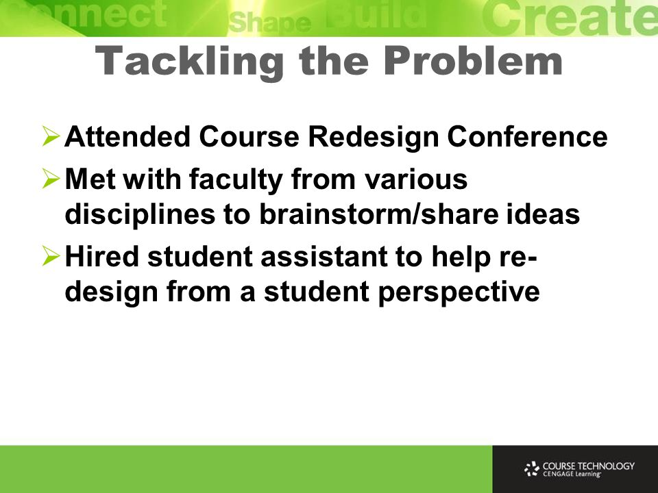 Tackling the Problem  Attended Course Redesign Conference  Met with faculty from various disciplines to brainstorm/share ideas  Hired student assistant to help re- design from a student perspective