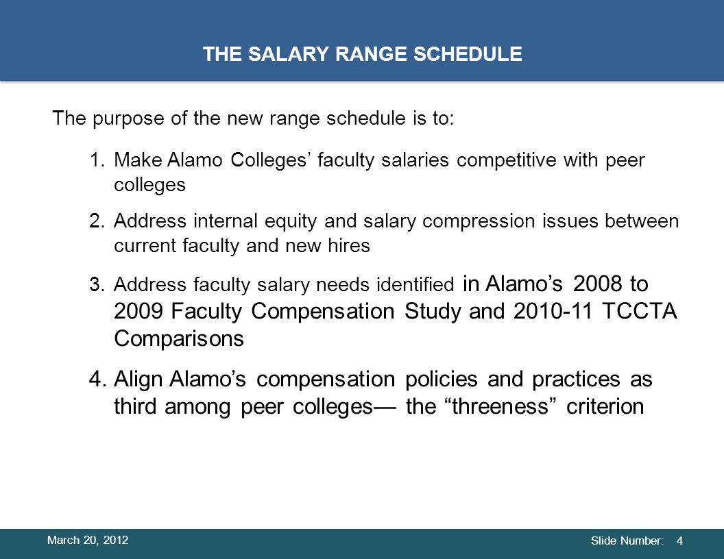 Slide Number: 25 COST SUMMARY March 20, 2012 Cost of Salary Range Schedule = $2,960,383 Summer Savings = $2,019,611 Net Cost Before Benefits = $940,772 Net Cost With Benefits = $1,016,034