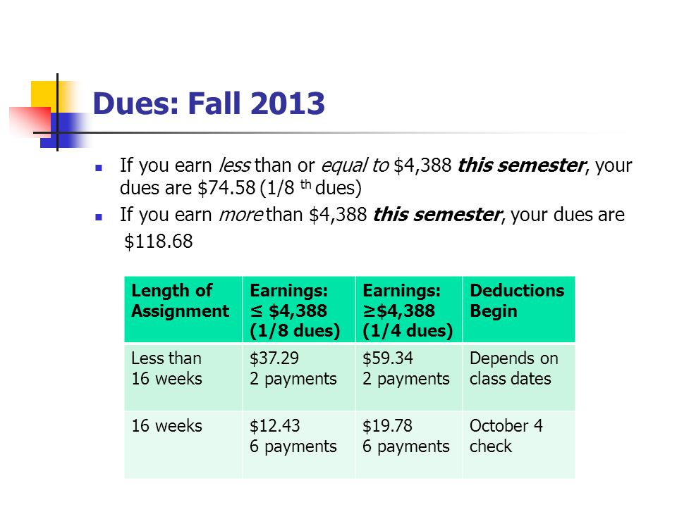 Dues: Fall 2013 If you earn less than or equal to $4,388 this semester, your dues are $74.58 (1/8 th dues) If you earn more than $4,388 this semester, your dues are $118.68 Length of Assignment Earnings: ≤ $4,388 (1/8 dues) Earnings: ≥$4,388 (1/4 dues) Deductions Begin Less than 16 weeks $37.29 2 payments $59.34 2 payments Depends on class dates 16 weeks$12.43 6 payments $19.78 6 payments October 4 check