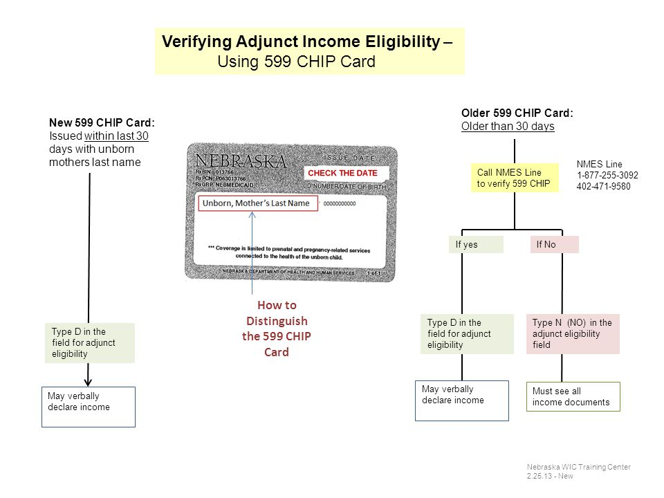 Type D in the field for adjunct eligibility May verbally declare income Older 599 CHIP Card: Older than 30 days Call NMES Line to verify 599 CHIP If yes Type D in the field for adjunct eligibility If No Type N (NO) in the adjunct eligibility field Must see all income documents May verbally declare income Verifying Adjunct Income Eligibility – Using 599 CHIP Card How to Distinguish the 599 CHIP Card New 599 CHIP Card: Issued within last 30 days with unborn mothers last name Nebraska WIC Training Center 2.25.13 - New NMES Line 1-877-255-3092 402-471-9580