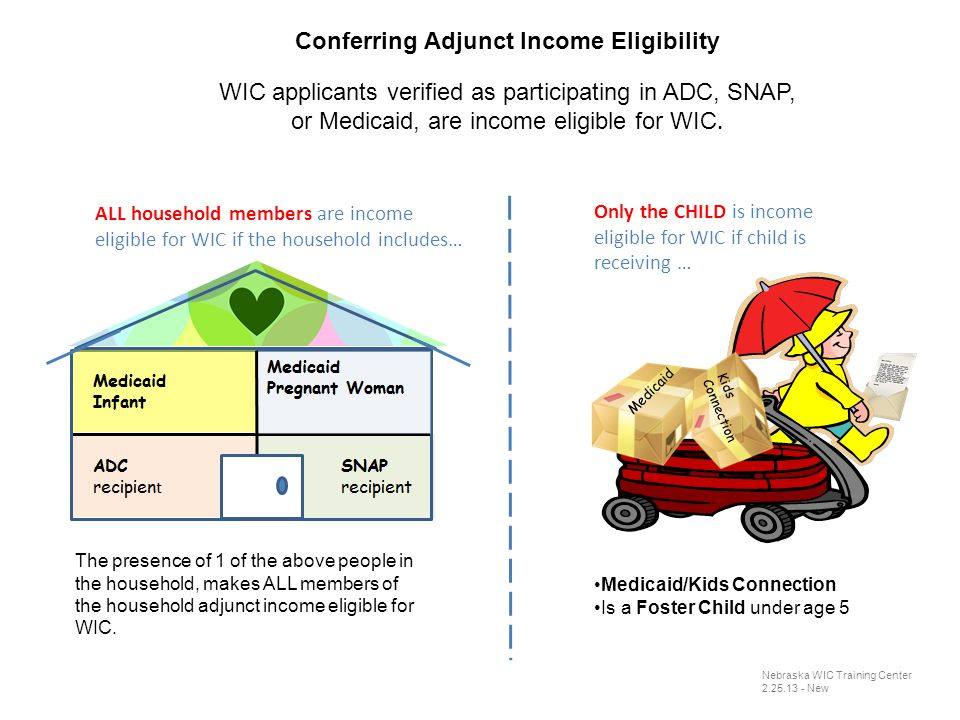 ALL household members are income eligible for WIC if the household includes… Medicaid/Kids Connection Is a Foster Child under age 5 Only the CHILD is income eligible for WIC if child is receiving … Conferring Adjunct Income Eligibility WIC applicants verified as participating in ADC, SNAP, or Medicaid, are income eligible for WIC.
