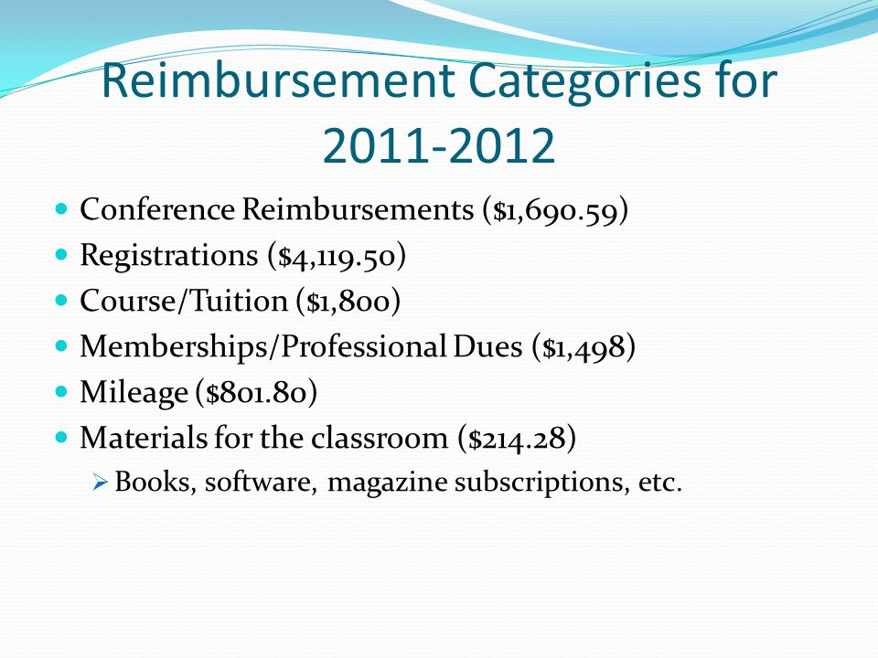 Reimbursement Categories for 2011-2012 Conference Reimbursements ($1,690.59) Registrations ($4,119.50) Course/Tuition ($1,800) Memberships/Professional Dues ($1,498) Mileage ($801.80) Materials for the classroom ($214.28)  Books, software, magazine subscriptions, etc.