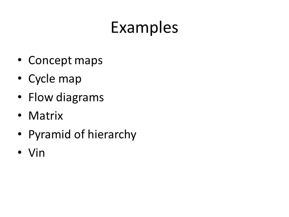 Examples Concept maps Cycle map Flow diagrams Matrix Pyramid of hierarchy Vin