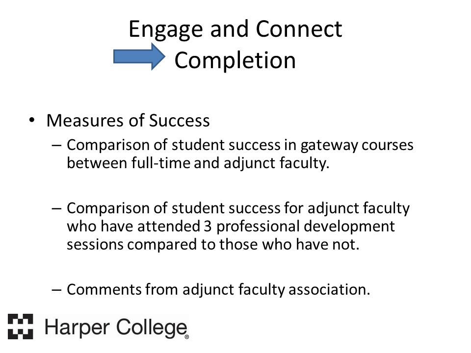 Engage and Connect Completion Measures of Success – Comparison of student success in gateway courses between full-time and adjunct faculty.