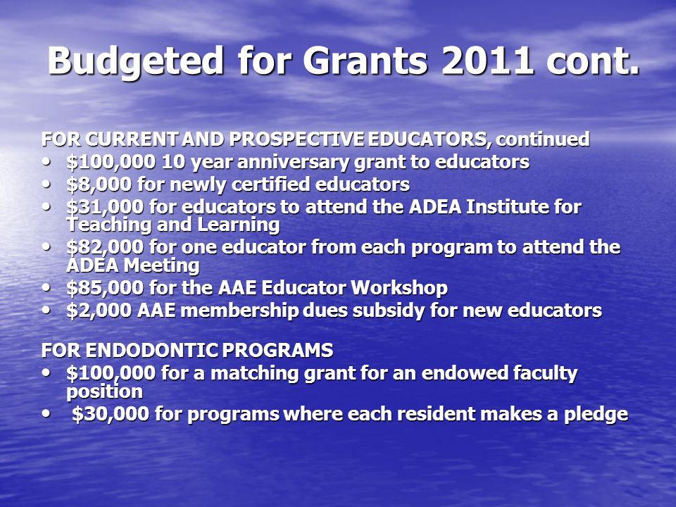 Budgeted for Grants 2011 cont. Budgeted for Grants 2011 cont.