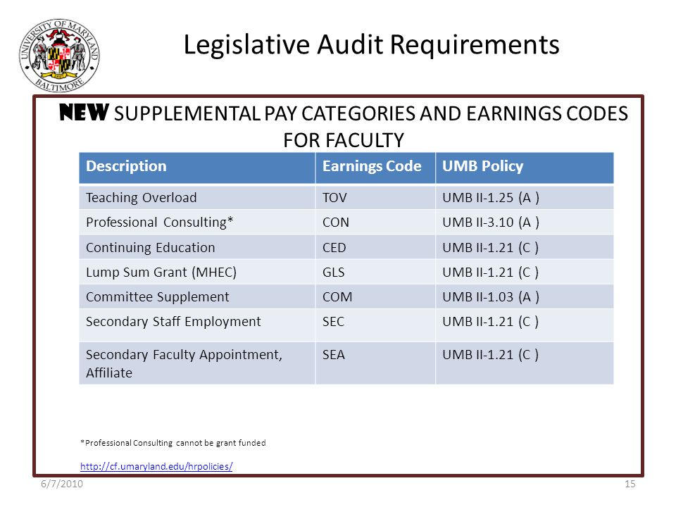 Legislative Audit Requirements 6/7/2010 NEW SUPPLEMENTAL PAY CATEGORIES AND EARNINGS CODES FOR FACULTY DescriptionEarnings CodeUMB Policy Teaching OverloadTOVUMB II-1.25 (A ) Professional Consulting*CONUMB II-3.10 (A ) Continuing EducationCEDUMB II-1.21 (C ) Lump Sum Grant (MHEC)GLSUMB II-1.21 (C ) Committee SupplementCOMUMB II-1.03 (A ) Secondary Staff EmploymentSECUMB II-1.21 (C ) Secondary Faculty Appointment, Affiliate SEAUMB II-1.21 (C ) *Professional Consulting cannot be grant funded http://cf.umaryland.edu/hrpolicies/ 15