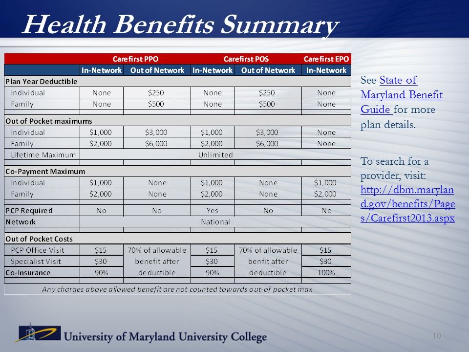 Health Benefits Summary 10 See State of Maryland Benefit Guide for more plan details.State of Maryland Benefit Guide To search for a provider, visit: http://dbm.marylan d.gov/benefits/Page s/Carefirst2013.aspx http://dbm.marylan d.gov/benefits/Page s/Carefirst2013.aspx