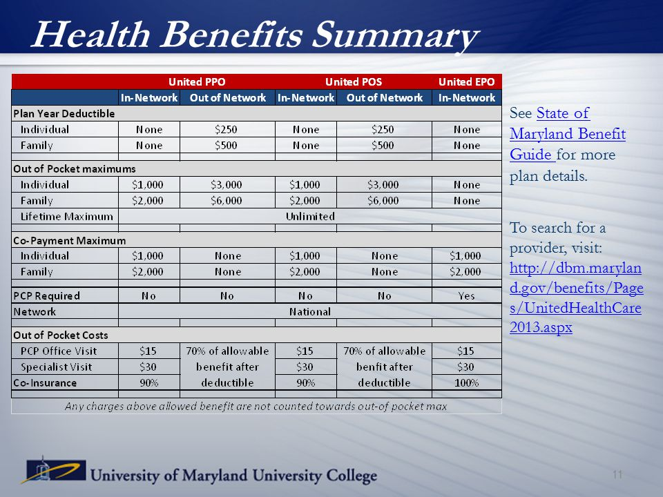 Health Benefits Summary 11 See State of Maryland Benefit Guide for more plan details.State of Maryland Benefit Guide To search for a provider, visit: http://dbm.marylan d.gov/benefits/Page s/UnitedHealthCare 2013.aspx http://dbm.marylan d.gov/benefits/Page s/UnitedHealthCare 2013.aspx