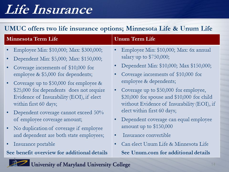 Life Insurance 14 UMUC offers two life insurance options; Minnesota Life & Unum Life Minnesota Term LifeUnum Term Life Employee Min: $10,000; Max: $300,000; Dependent Min: $5,000; Max: $150,000; Coverage increments of $10,000 for employee & $5,000 for dependents; Coverage up to $50,000 for employee & $25,000 for dependents does not require Evidence of Insurability (EOI), if elect within first 60 days; Dependent coverage cannot exceed 50% of employee coverage amount; No duplication of coverage if employee and dependent are both state employees; Insurance portable See benefit overview for additional details Employee Min: $10,000; Max: 6x annual salary up to $750,000; Dependent Min: $10,000; Max $150,000; Coverage increments of $10,000 for employee & dependents; Coverage up to $50,000 for employee, $20,000 for spouse and $10,000 for child without Evidence of Insurability (EOI), if elect within first 60 days; Dependent coverage can equal employee amount up to $150,000 Insurance convertible Can elect Unum Life & Minnesota Life See Unum.com for additional details