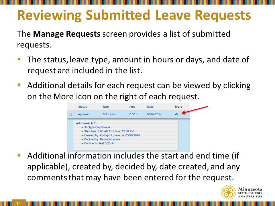 Reviewing Submitted Leave Requests The Manage Requests screen provides a list of submitted requests.