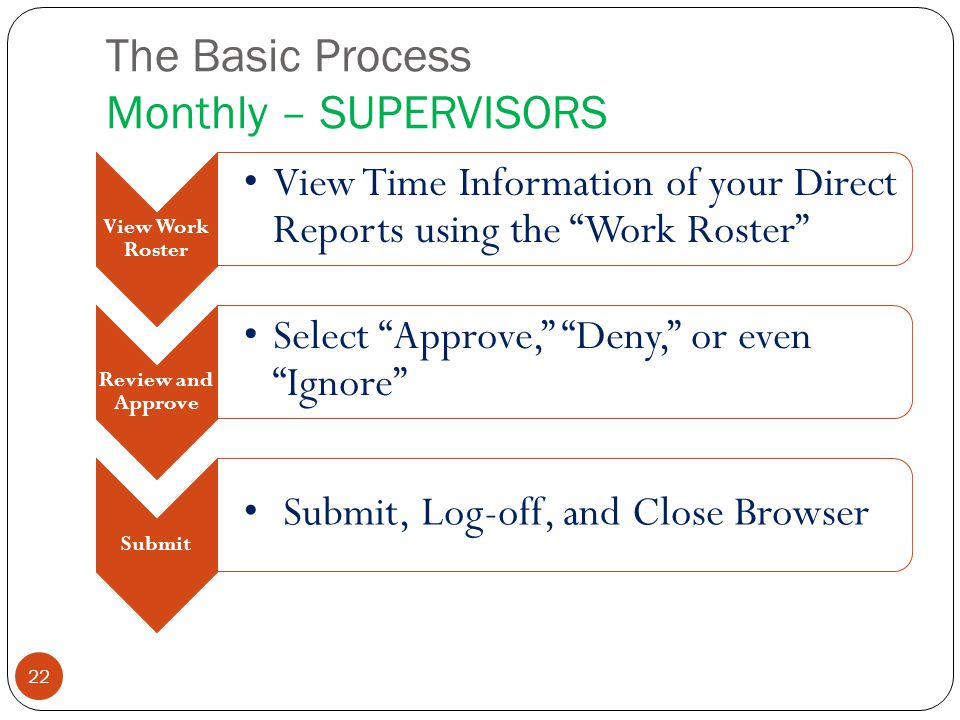 The Basic Process Monthly – SUPERVISORS 22 View Work Roster View Time Information of your Direct Reports using the Work Roster Review and Approve Select Approve, Deny, or even Ignore Submit Submit, Log-off, and Close Browser