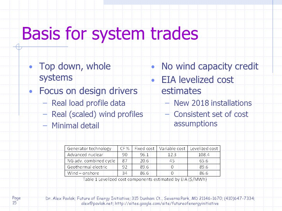 Basis for system trades Top down, whole systems Focus on design drivers –Real load profile data –Real (scaled) wind profiles –Minimal detail No wind c