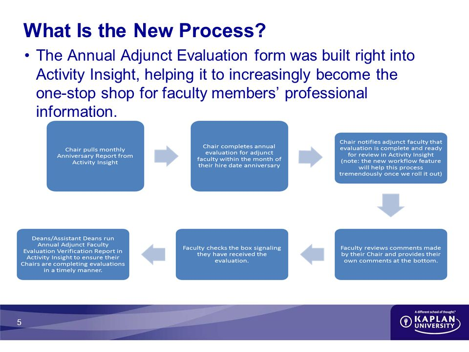 5 What Is the New Process.