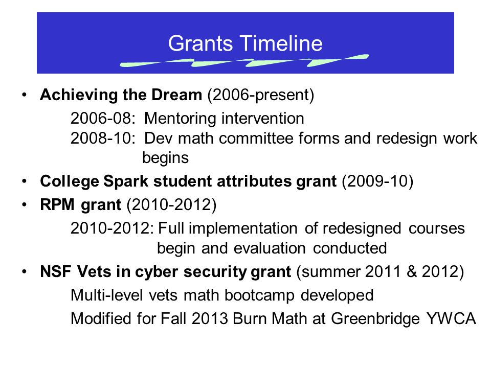 Grants Timeline Achieving the Dream (2006-present) 2006-08: Mentoring intervention 2008-10: Dev math committee forms and redesign work begins College