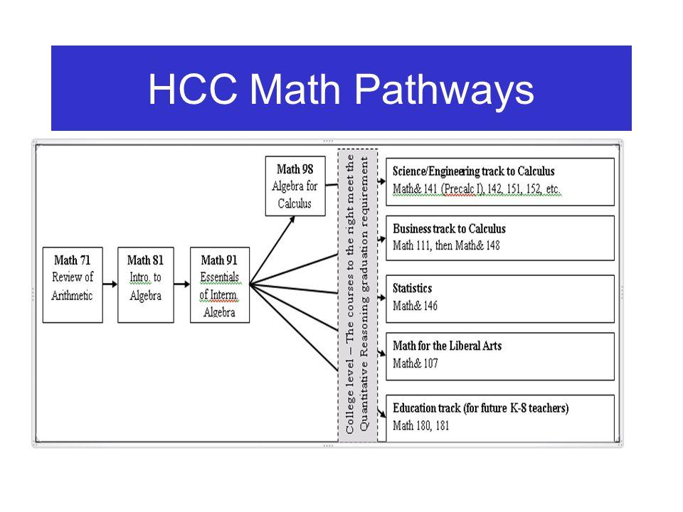 HCC Math Pathways