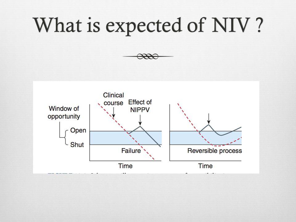 What is expected of NIV ?What is expected of NIV ?