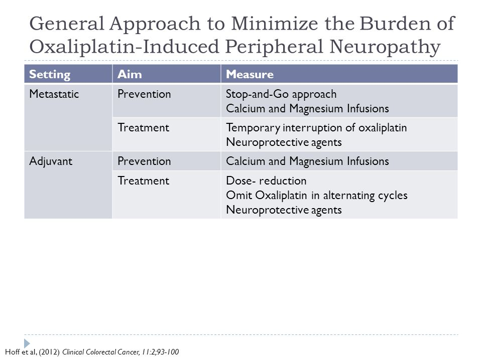 General Approach to Minimize the Burden of Oxaliplatin-Induced Peripheral Neuropathy SettingAimMeasure MetastaticPreventionStop-and-Go approach Calcium and Magnesium Infusions TreatmentTemporary interruption of oxaliplatin Neuroprotective agents AdjuvantPreventionCalcium and Magnesium Infusions TreatmentDose- reduction Omit Oxaliplatin in alternating cycles Neuroprotective agents Hoff et al, (2012) Clinical Colorectal Cancer, 11:2;93-100