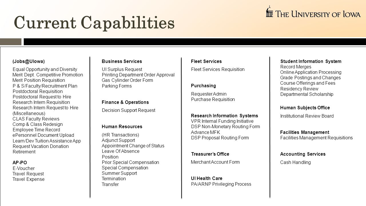Current Capabilities (Jobs@UIowa) Equal Opportunity and Diversity Merit Dept.