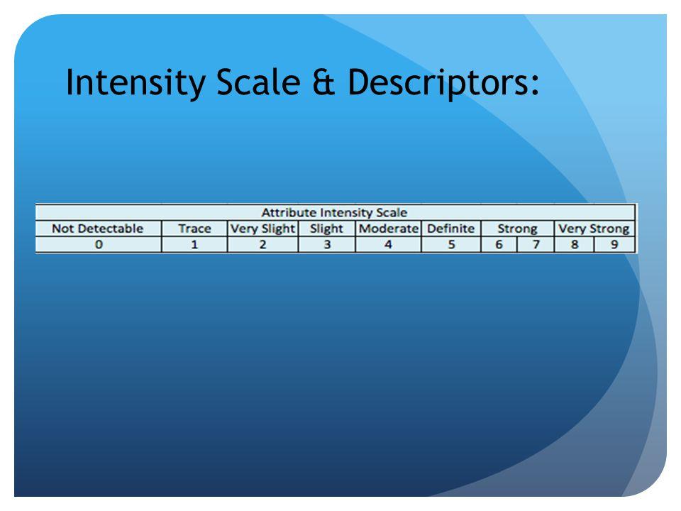 Intensity Scale & Descriptors: