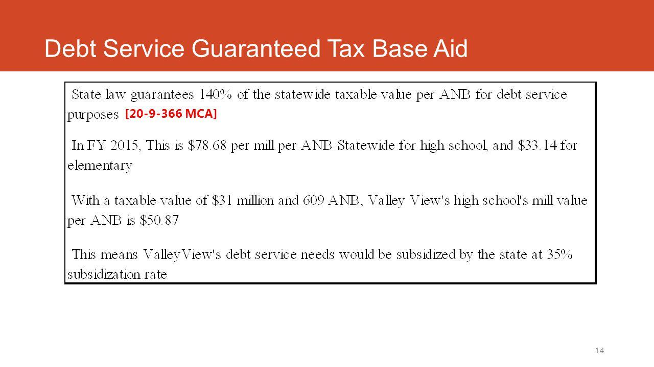 Debt Service Guaranteed Tax Base Aid 14 [20-9-366 MCA]