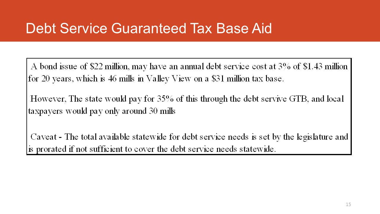 Debt Service Guaranteed Tax Base Aid 15
