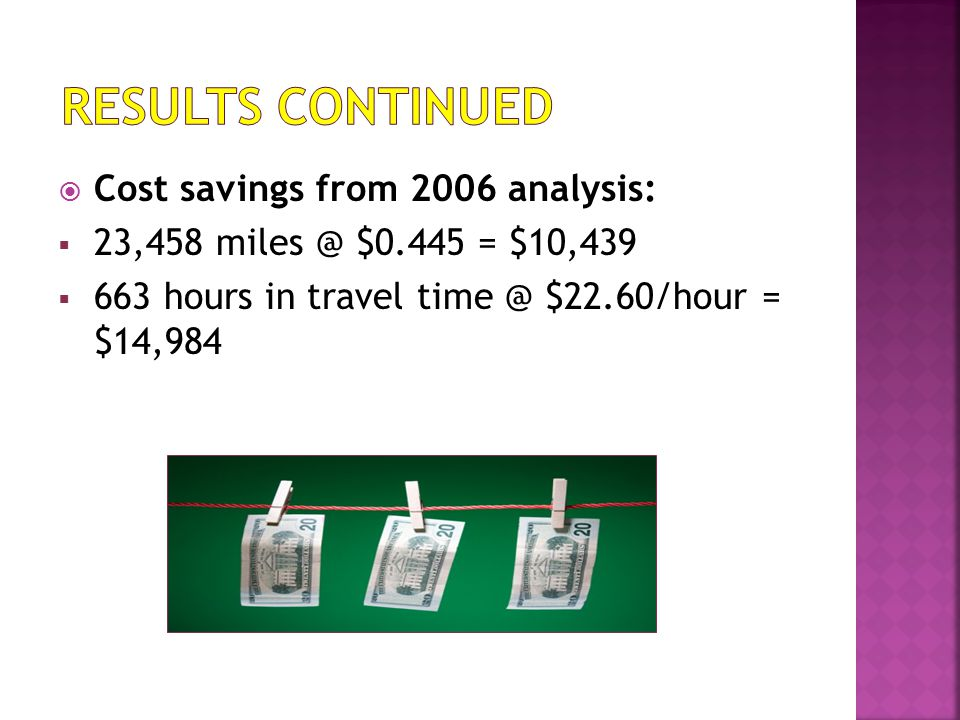  Cost savings from 2006 analysis:  23,458 miles @ $0.445 = $10,439  663 hours in travel time @ $22.60/hour = $14,984