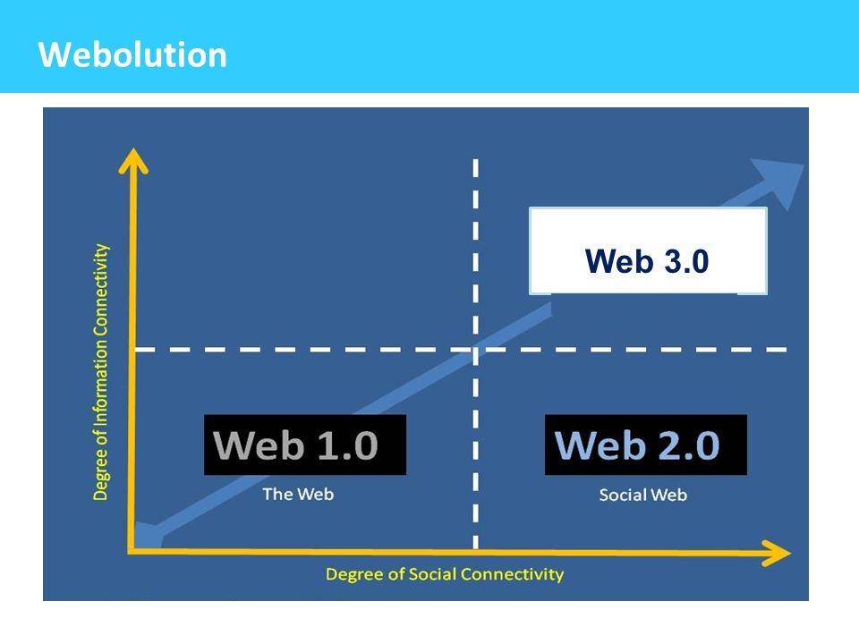Webolution Web 3.0