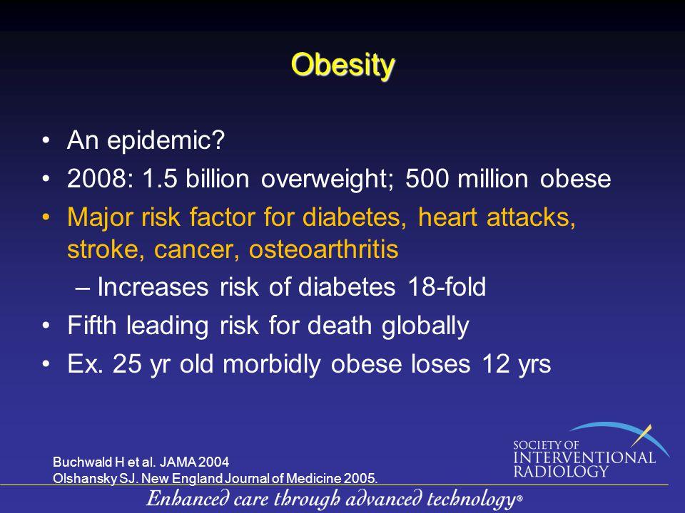 Obesity An epidemic.