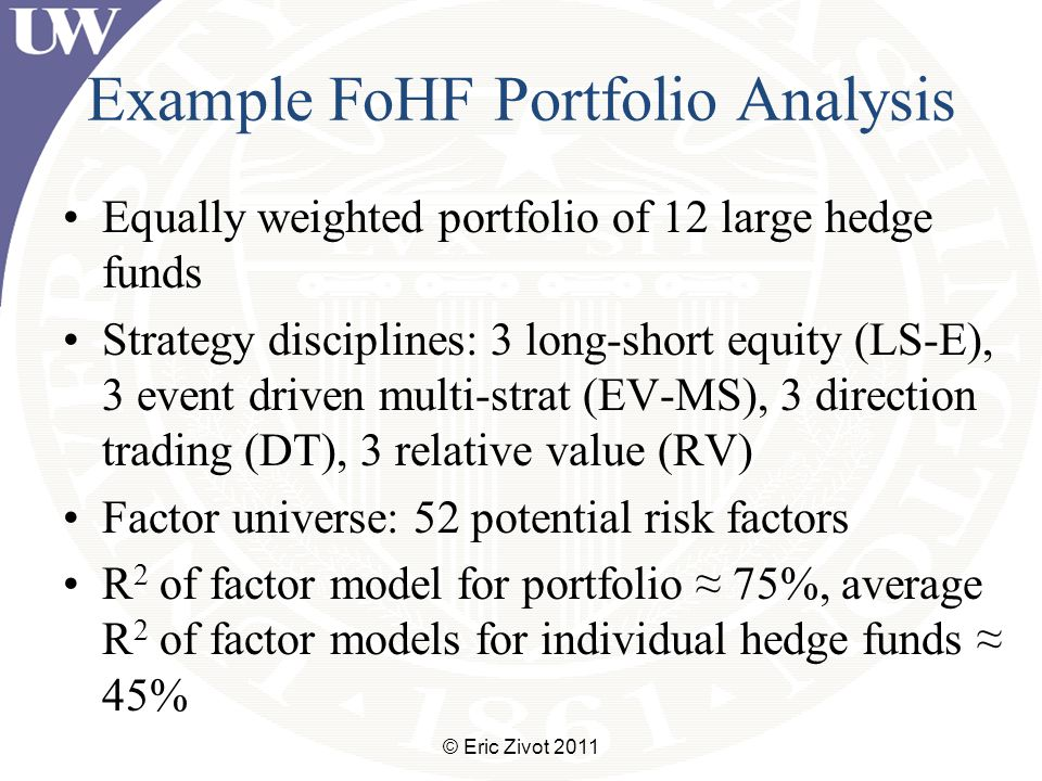 Example FoHF Portfolio Analysis Equally weighted portfolio of 12 large hedge funds Strategy disciplines: 3 long-short equity (LS-E), 3 event driven multi-strat (EV-MS), 3 direction trading (DT), 3 relative value (RV) Factor universe: 52 potential risk factors R 2 of factor model for portfolio ≈ 75%, average R 2 of factor models for individual hedge funds ≈ 45% © Eric Zivot 2011