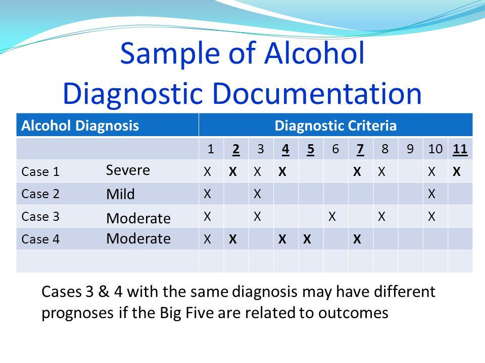 Sample of Alcohol Diagnostic Documentation Alcohol DiagnosisDiagnostic Criteria 1234567891011 Case 1XXXXXXXX Case 2XXX Case 3XXXXX Case 4XXXXX Severe