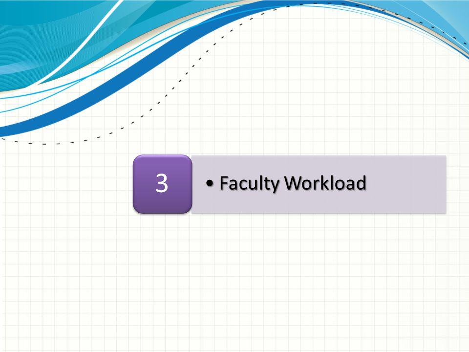 Faculty WorkloadFaculty Workload 3