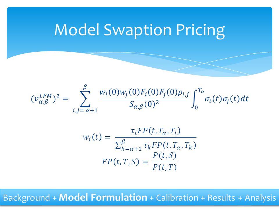 Model Swaption Pricing Background + Model Formulation + Calibration + Results + Analysis