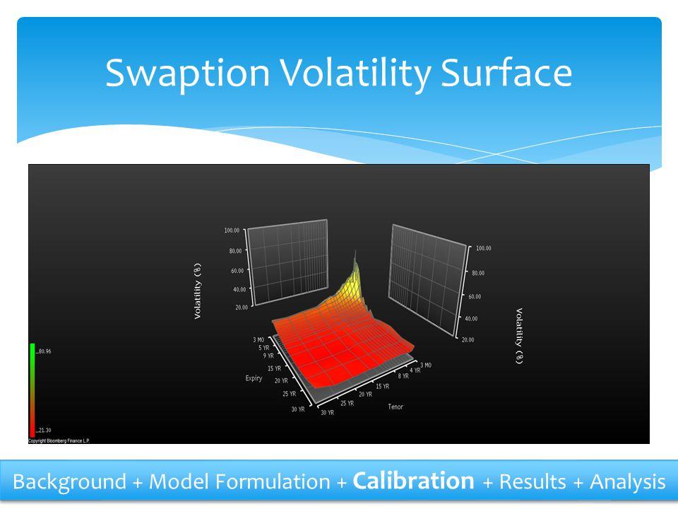 Swaption Volatility Surface Background + Model Formulation + Calibration + Results + Analysis