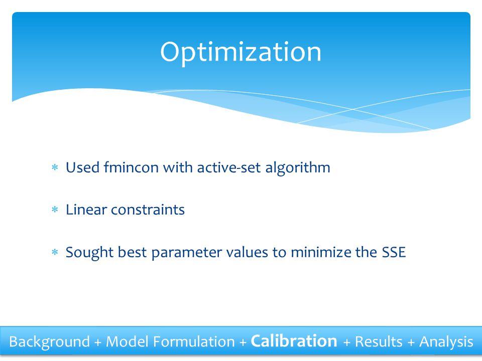  Used fmincon with active-set algorithm  Linear constraints  Sought best parameter values to minimize the SSE Optimization Background + Model Formu